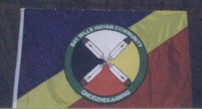 AAA Native Arts Sitemap