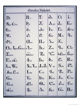 Cherokee Alphabet, Developed in 1821