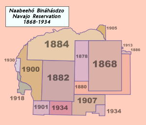Border changes and expansions of the Navajo Reservation from 1868 to 1934.